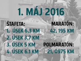 Maratón, polmaratón a štafeta